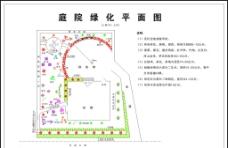 庭院绿化平面图图片