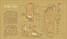 足部按摩治疗详图图片