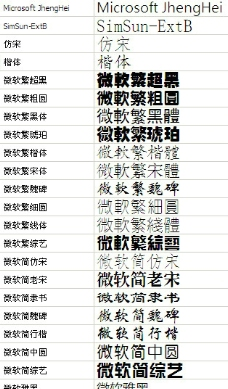 微软字体库