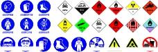 工厂常用化学品标志图片