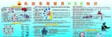 机动车HSE知识展板图片