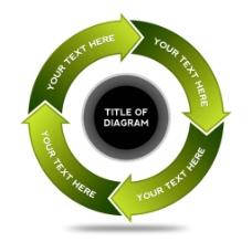 循环箭头流程图PSD分层素材图片