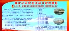 福化公司安全活动月展板图片