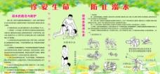 預防溺水展板圖片