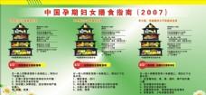 中國孕期婦女膳食指南